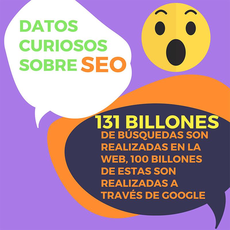 Seo - Tu Web Soluciones - España